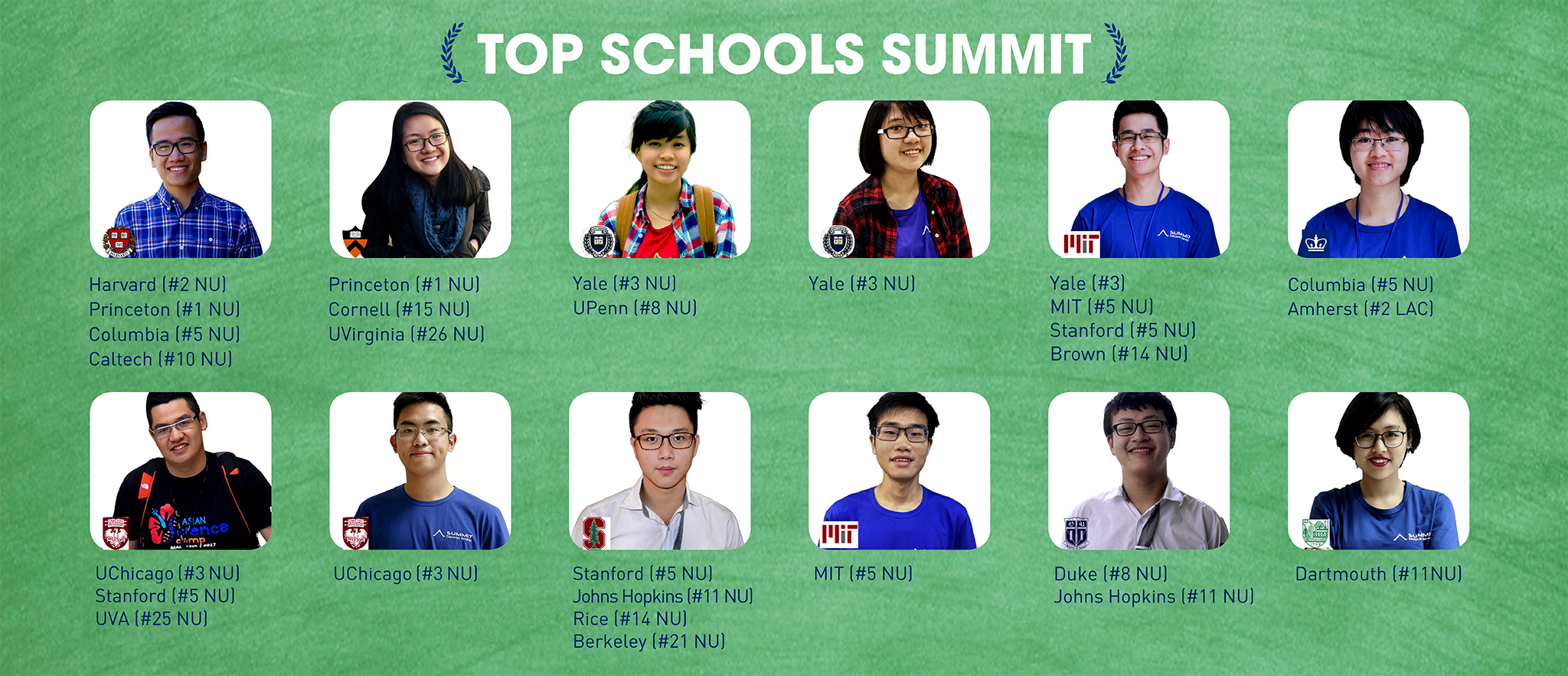 Top schools