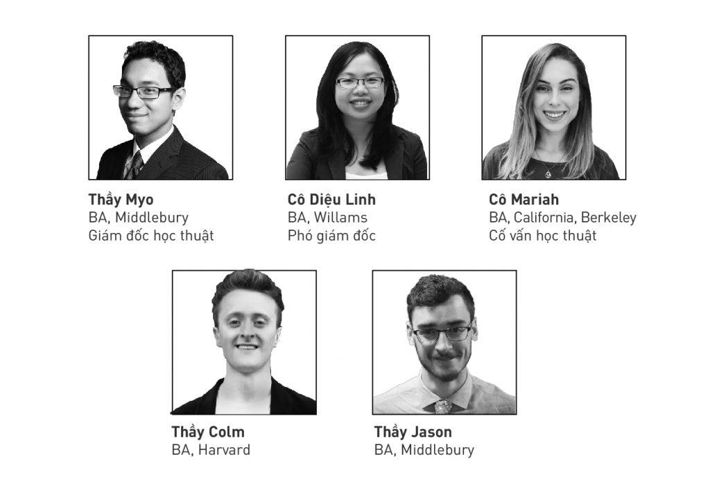 đội ngũ cố vấn du học của Summit